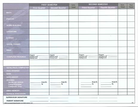 Progress Report Cards from Accelerated Christian Education